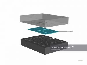 3d mold design