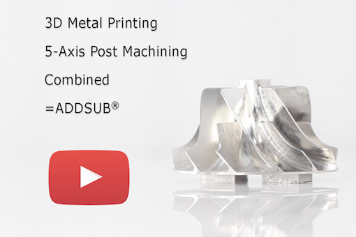 3d product video